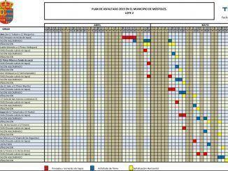 El 23 de abril se pone en marcha el IV Plan de Asfaltado en Móstoles