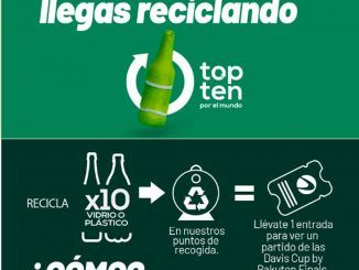 Cartel promocional de la campaña Top Ten en el Mundo.